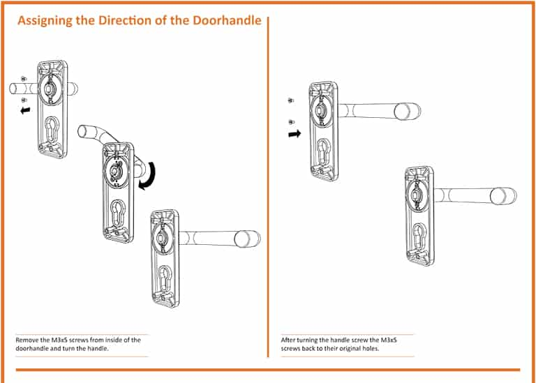 Assigning The Direction of Fire Door Handle