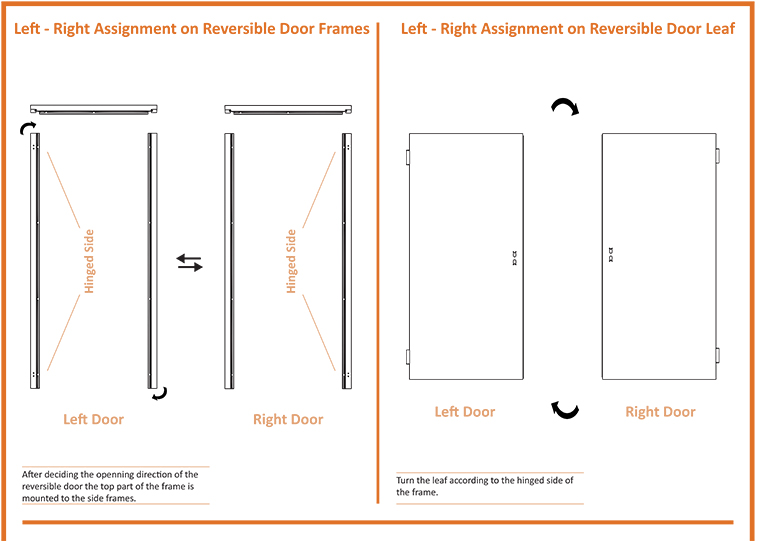 Reversible Door Left and Right Assignment